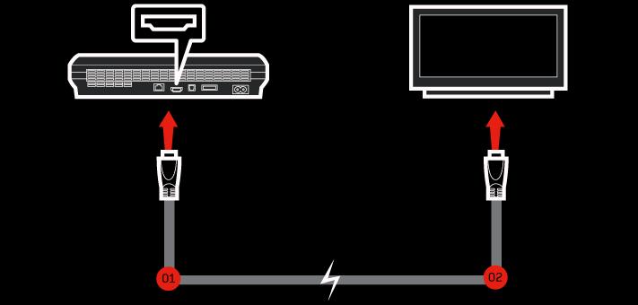 ¿Cómo conectar el PlayStation 3 con HDMI al televisor?